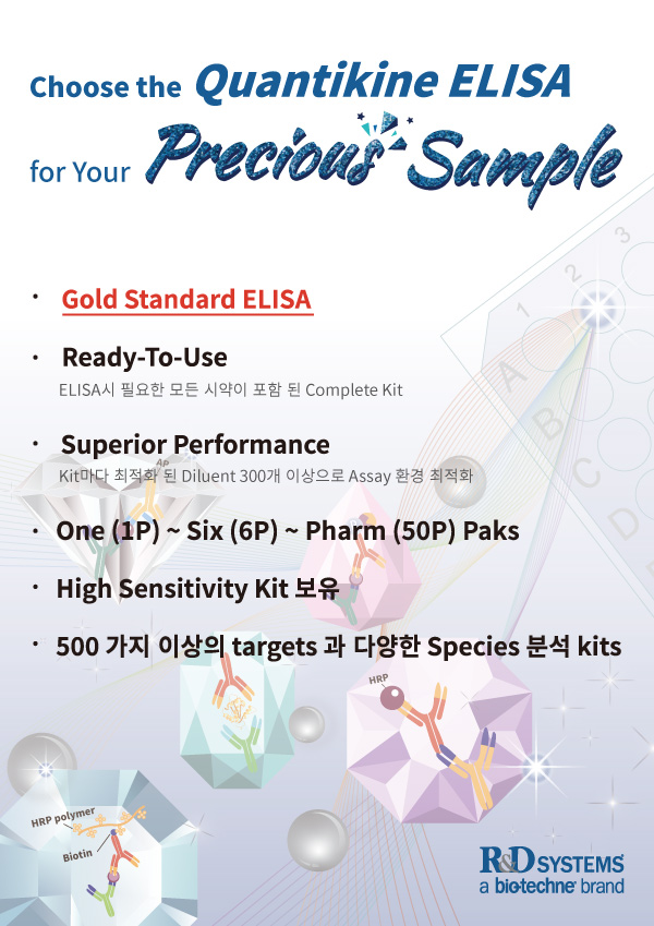 Gold Standard ELISA, R&D systems, Q-kit, Accuracy, Precision, Matrix effects